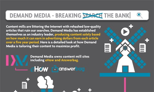Demandmedia in A Showcase of Beautifully Designed Infographics