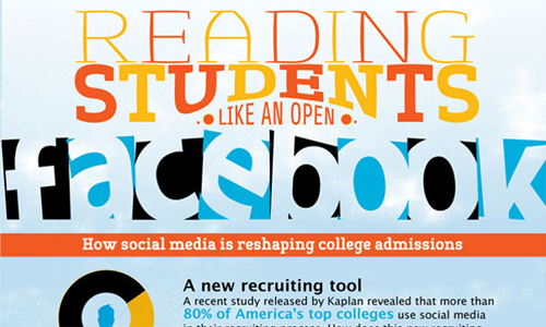 Readingstudents in A Showcase of Beautifully Designed Infographics