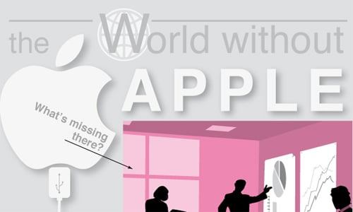 Worldwithoutapple in A Showcase of Beautifully Designed Infographics