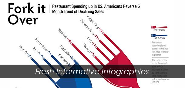 82.infographics