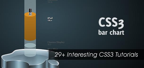 88.ccs3-tutorials