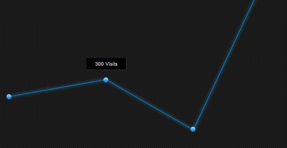 CSS3 Graph Animation Tutorial