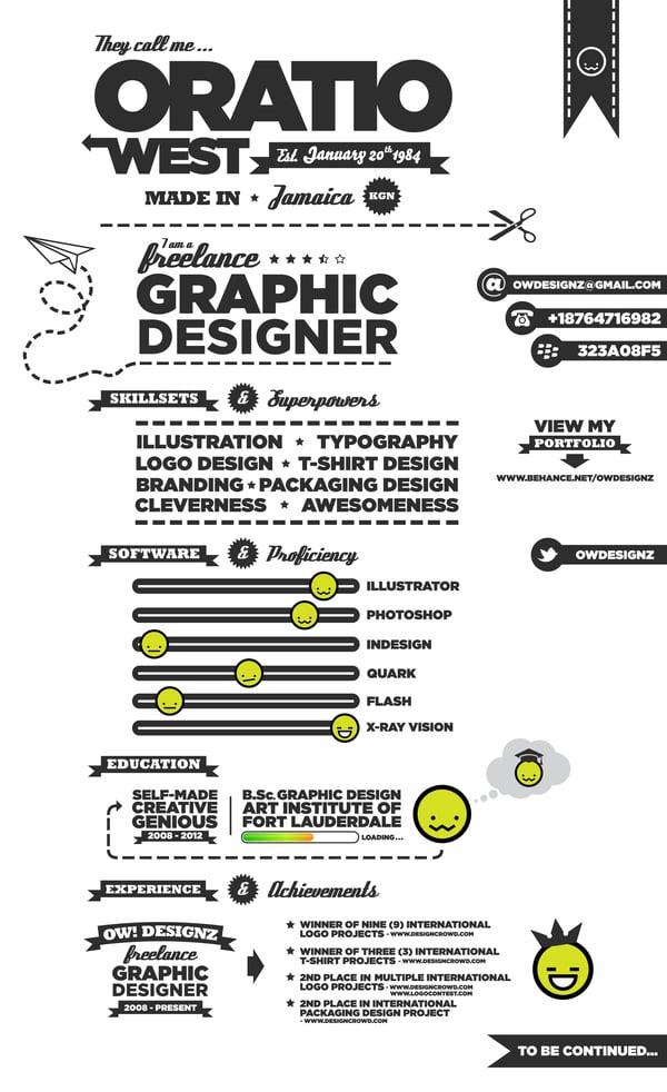 5359d5579ddaaaa6da74d810c971b9411 25 Examples of Creative Graphic Design Resumes