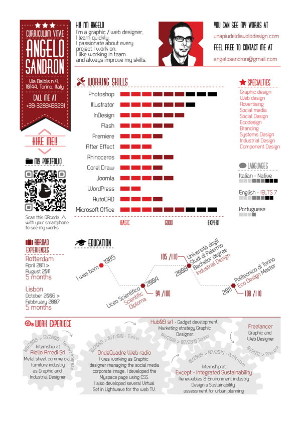 best examples of creative graphic design resumes infographics