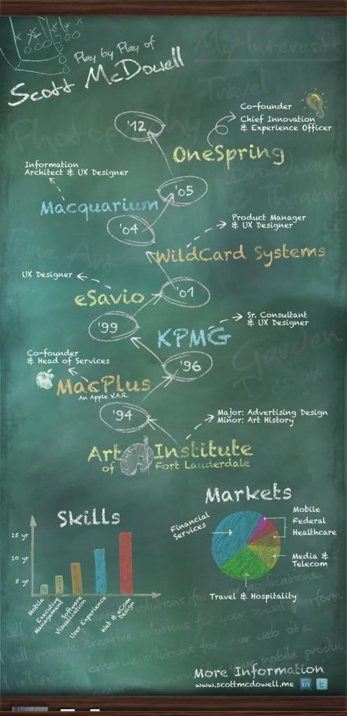 Attractive resume Design