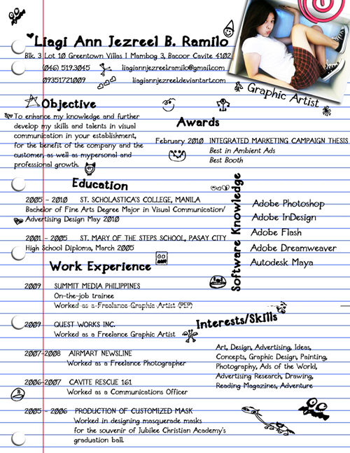 Best Resumes Samples
