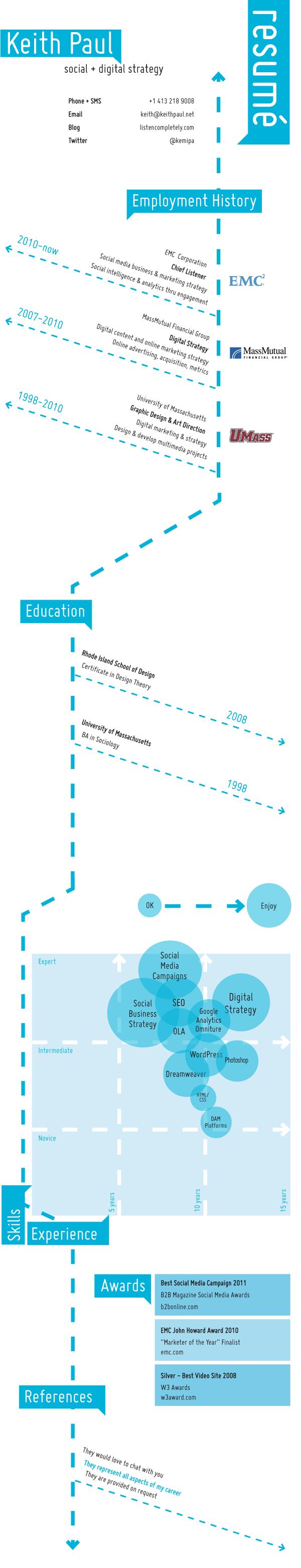 Kieth-Paul-Infographic-Resume