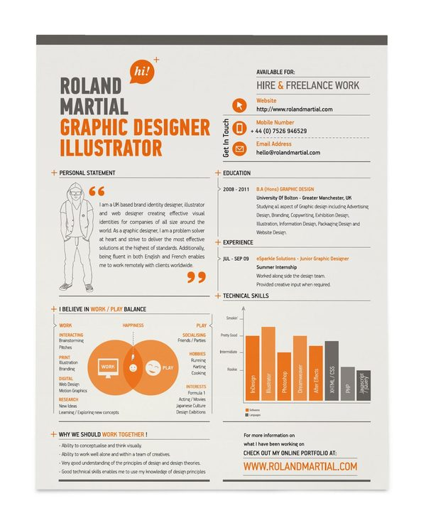 Examples of Creative Graphic Design Resumes Infographics – Graphic Design Resumes