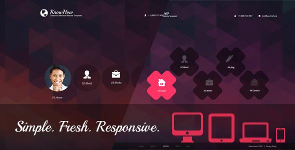 KnowHow Responsive WordPress Theme