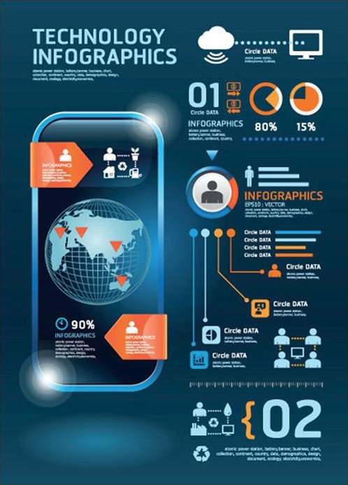 Technology-Infrographics