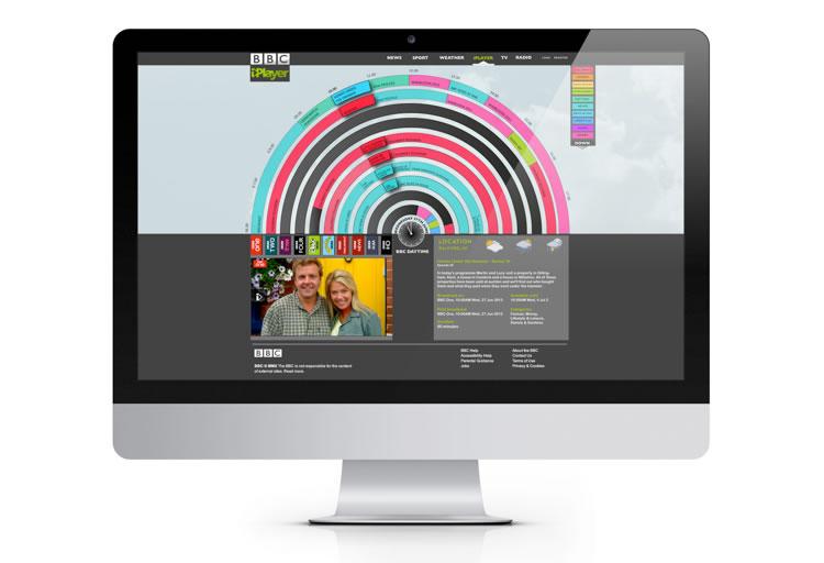 BBC iPlayer - Web Redesign Concept