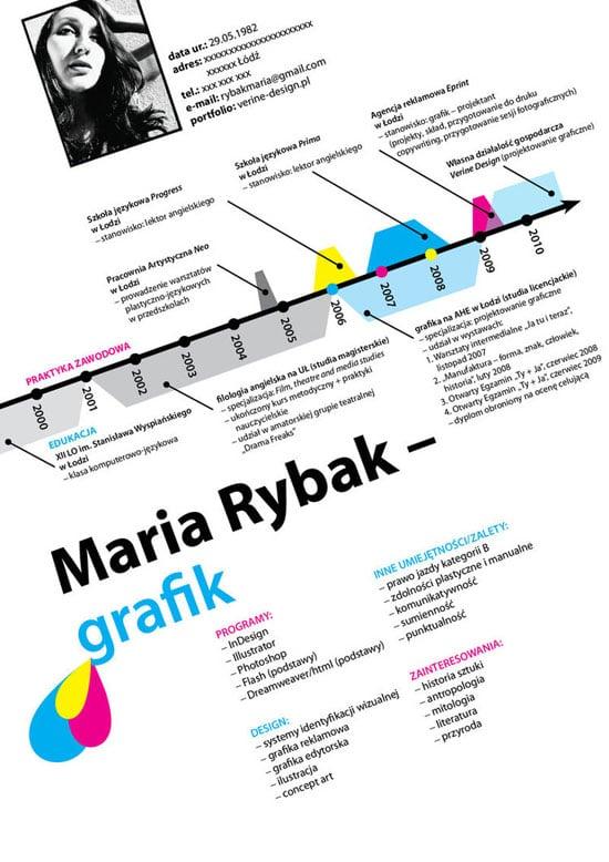 Maria Rybak Creative Resume Inspiration