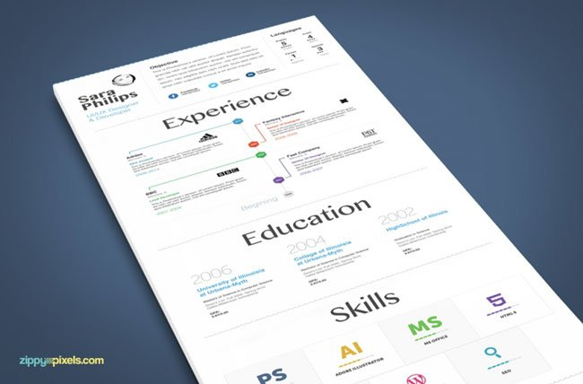 Unique Resume and Cover Letter Templates