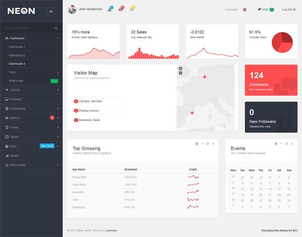 Neon - Bootstrap Admin HTML5 Theme