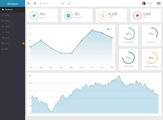 Rainbow - Responsive Admin App with AngularJS Template