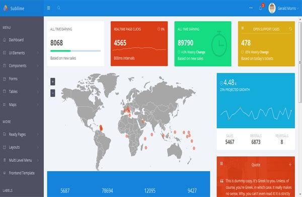 Sublime - Bootstrap Web Application Admin Dashboard