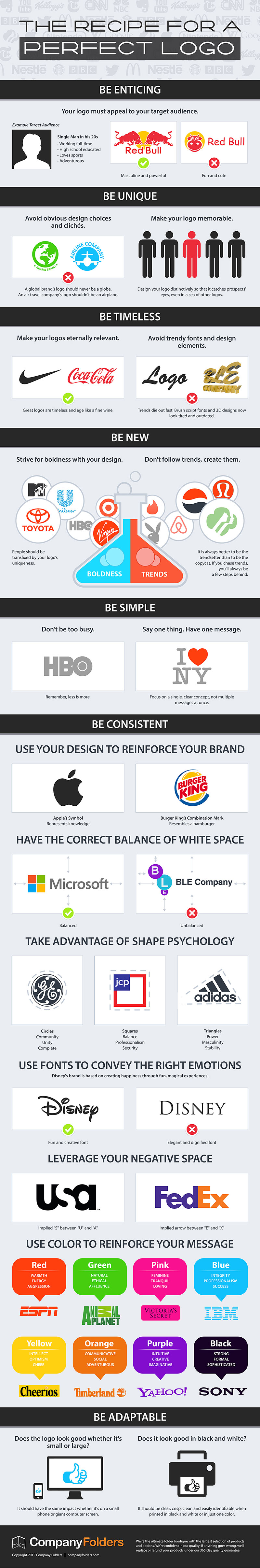 How to Design a Perfect Logo – Infographic