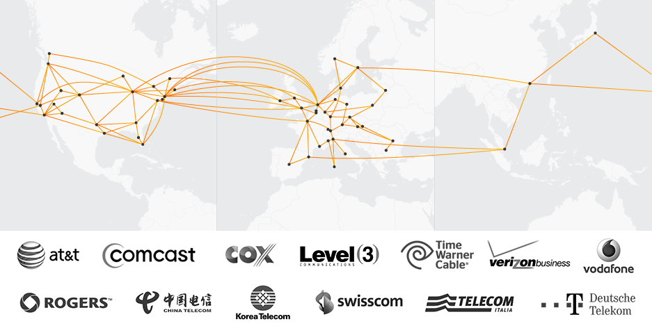 maxcdn network