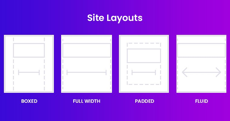 Astra Site Layouts