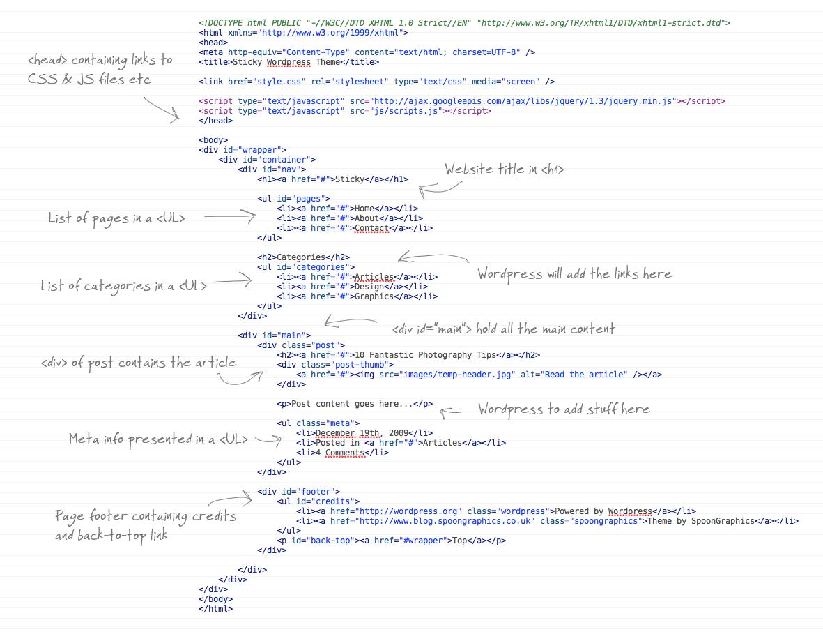 Как сделать в html на странице только картинку
